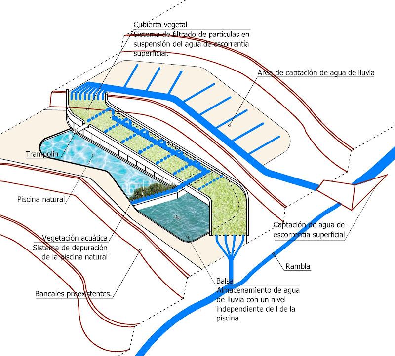 10 ideas originales para el tratamiento de aguas for Como limpiar el filtro de la piscina