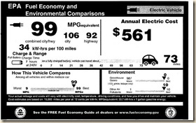 Nissan_LEAF_FE_LABEL