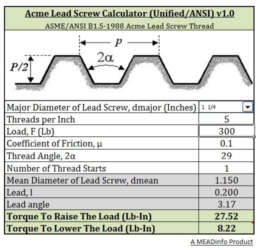 Download Acme Lead Screw Calculator ANSI B1.5
