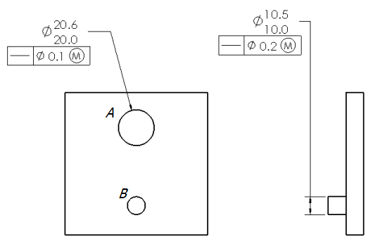 GDT-Quiz-Example
