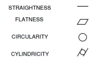 Form Control Symbols Straightness Flatness Circularity Cylindricity