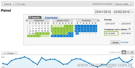 Google Analytics - comparativos
