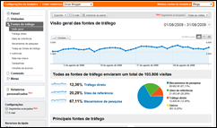 Google Analytics -fontes de tráfego do DB