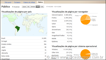 estatisticas-blogger