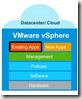 vSphere