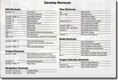Lightroom 2 | Keyboard shortcuts