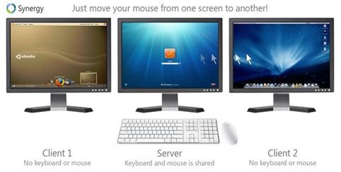 Synergy, Satu Keyboard dan Mouse untuk Semua Komputer anda