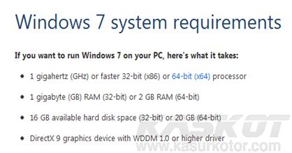 Berapa RAM yang Dibutuhkan Windows 7, - Maksimal Memory