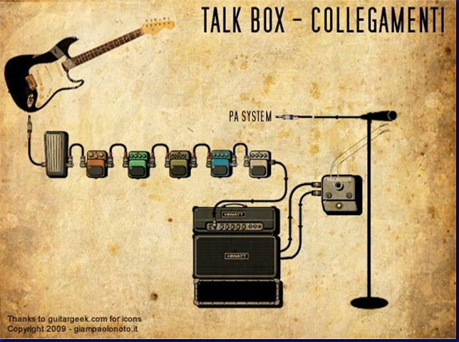 talkbox1
