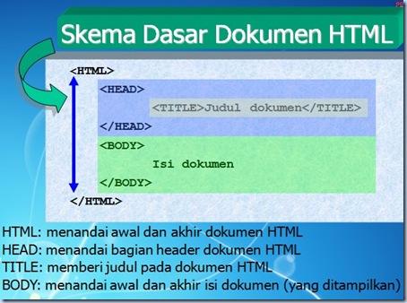 html-komponen-website