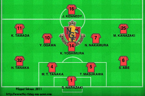 Lineup with Ogawa in MF