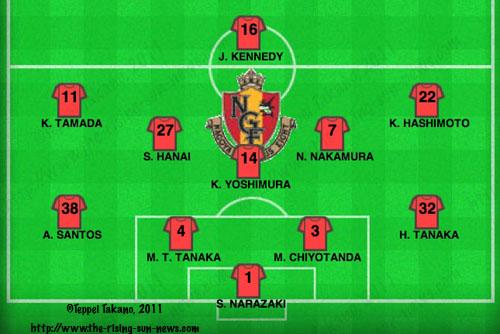 NGE lineup Hanai1
