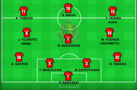 Grampus lineup vs S-Pulse