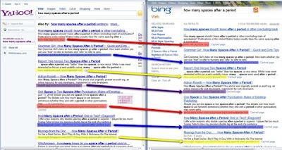 Hasil carian sama untuk Yahoo! dan Bing