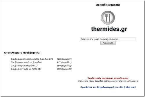 thermides