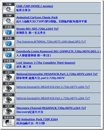filenetworks blog ccfbits � chinese hd torrent tracker