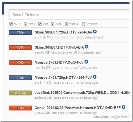 DDTV Index