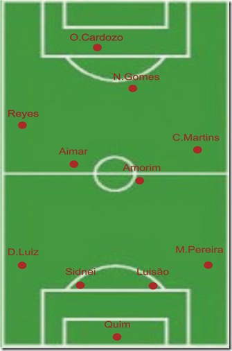 Benfica equipa