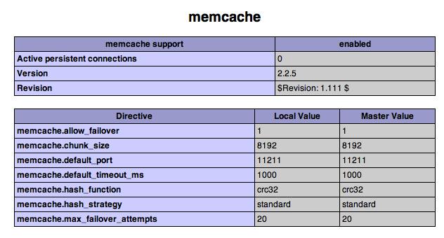 memcache.png