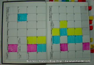 Notebook Calendar Business Analysis Tool Business Analysis Blog tarun chandel