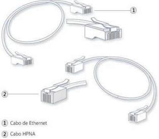 Exemplos de cabos