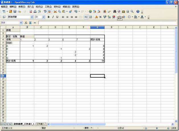 資料助理(樞紐分析)8