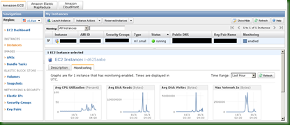 ec2 Cloud Monitoring