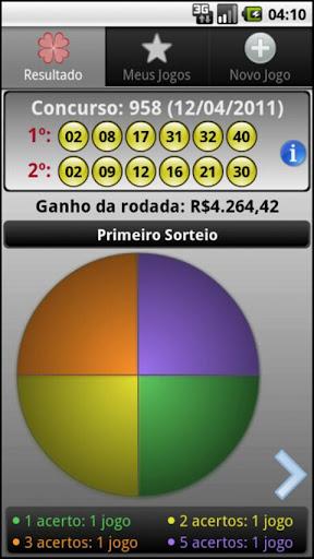 Loterias Mobile Duplasena