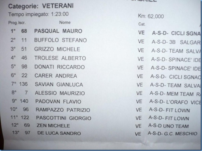 Veterani_busco