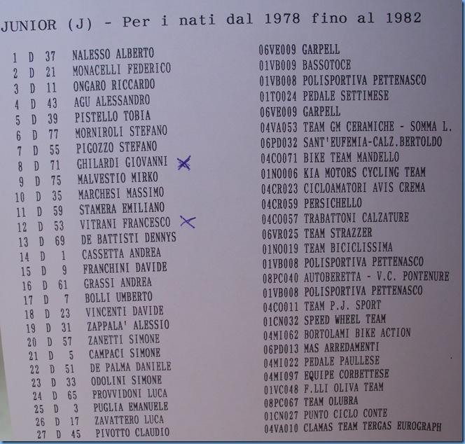 DSCI0013