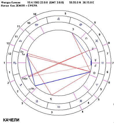 Kacheli-Figura-Jones-Seesaw.PNG