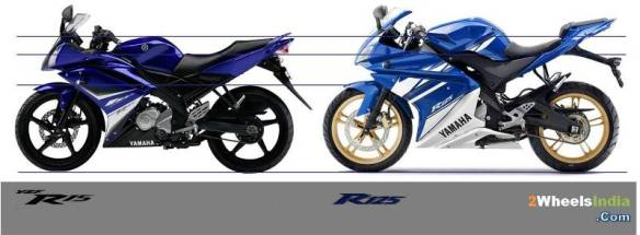 Size of the Yamaha R15 & R125: Comparison