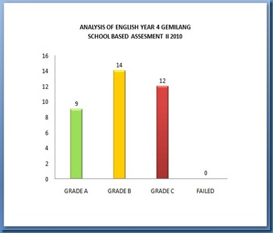 Teratak kehidupan post mortem my kids exam results 4g ccuart Choice Image