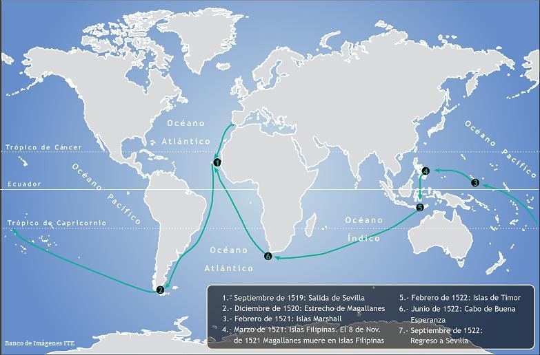 Mapa de la vuelta la mundo