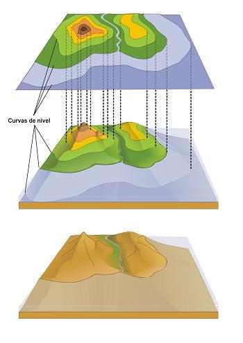 Construcción de un mapa topográfico