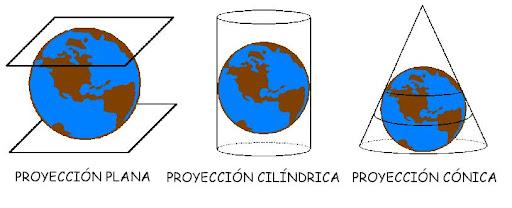 Principales tipos de proyecciones cartográficas