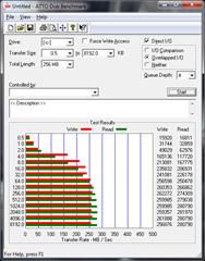 OCZ Vertex 2 ATTO 2.46 2011-01-17