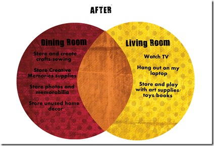 venn diagram room purpose - Page 002
