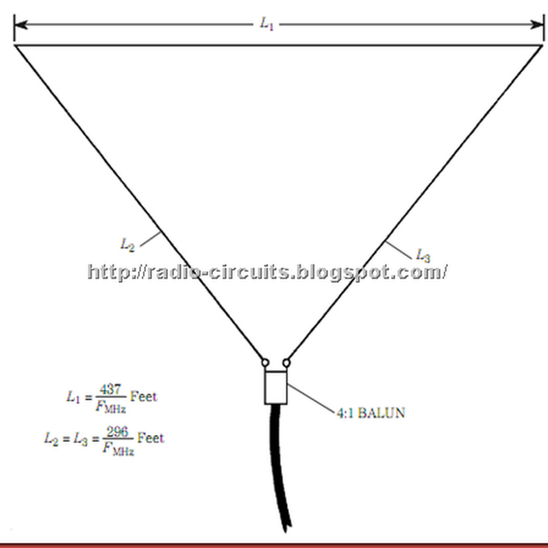 ham antenna resources and informations  a j