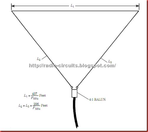 ham antenna blog  delta loop antenna