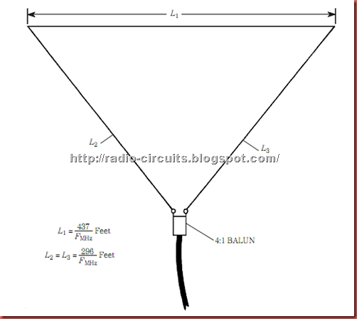 ham antenna blog  delta loop antenna