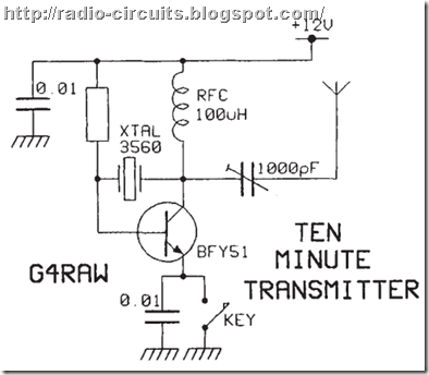 Radio Circuits Blog: Super simple CW transmitter