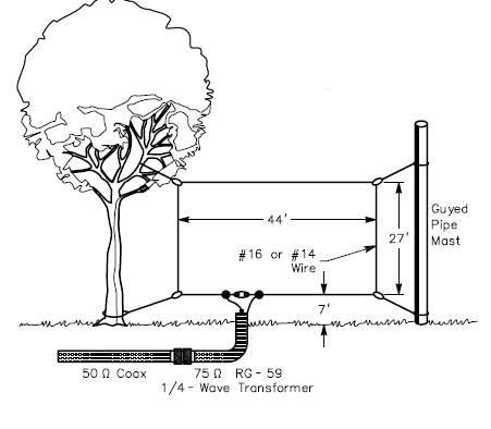 loop feed transformer wiring diagram loop feed underground
