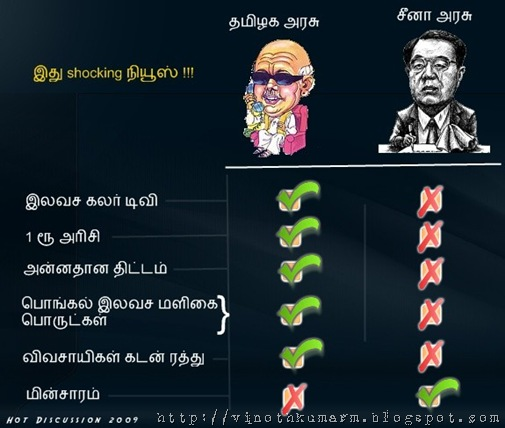 Tamil Nadu government vs China Government