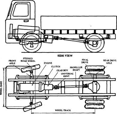 Rigid4x2 truck