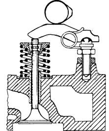 Tag Calcul Eolienne Savonius further Overhead Valve Engine Diagram 530 327120 also Watch moreover Mobil 1 Engine Sludge furthermore  on honda civic animation