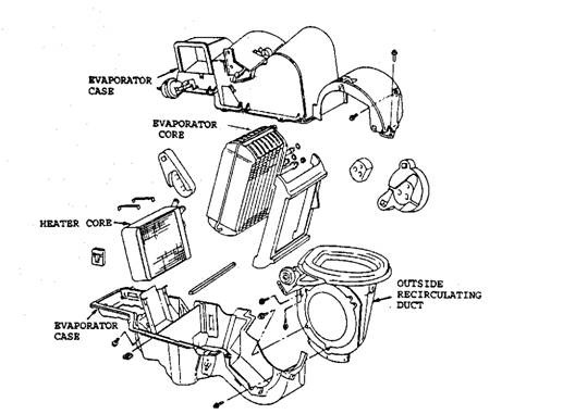 Exploded view of a typical duct system.