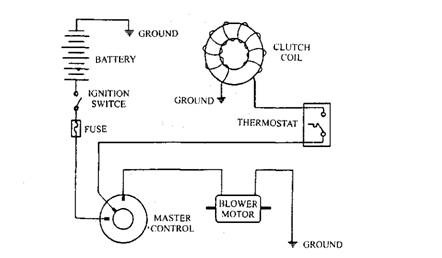 Typical circuit of automotive air-conditioning.