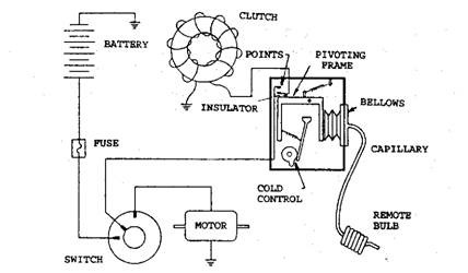Automotive Air Conditioning Thermostat Wiring on wiring diagram for immersion heater