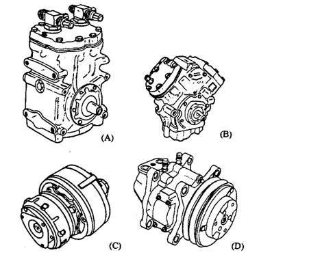 Rotary Vane Compressor Rotary Vane Steering Gear Wiring
